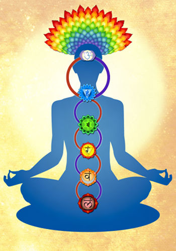 Chakras Elements