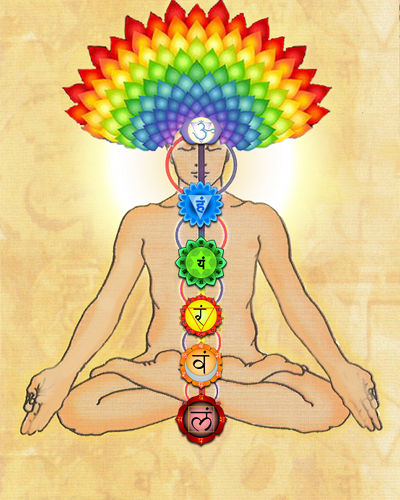 Blue Chakras Elements